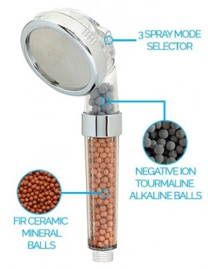 Ionic Hand Held Shower Filter